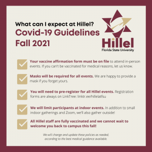 Fall 2021 Covid Protocols